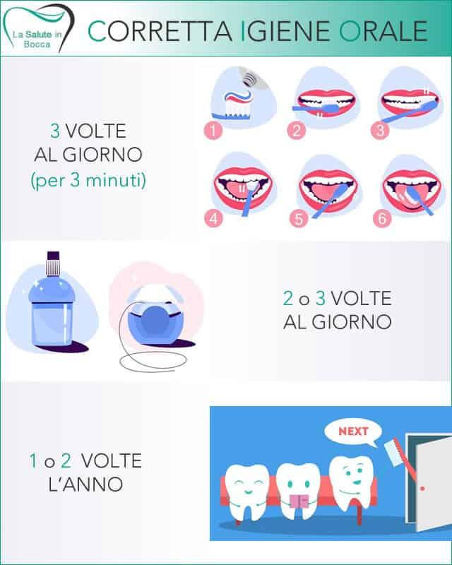 Corretta igiene orale: la salute in bocca