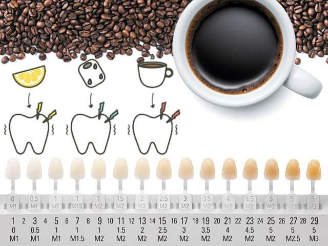Il caffè macchia i denti?