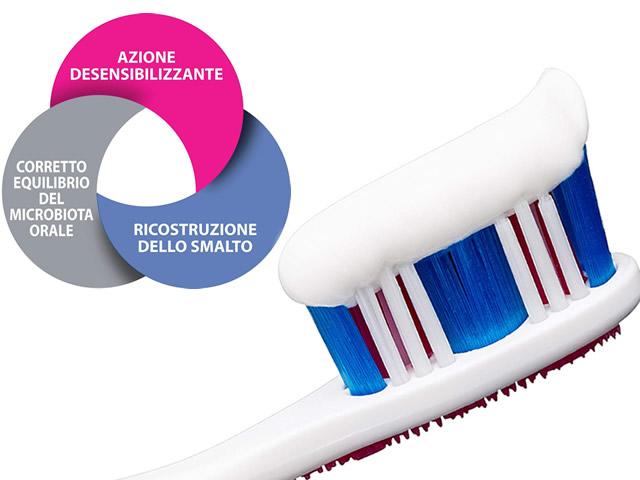 miglior dentifricio al fluoro